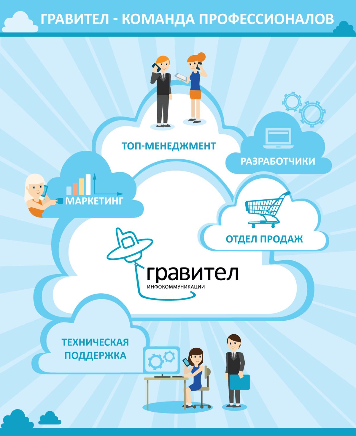 Kto-stoial-u-istokov-Virtualnykh-ATS_1